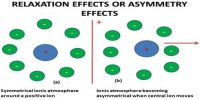Why Relaxation Effect is called the Asymmetry Effect?