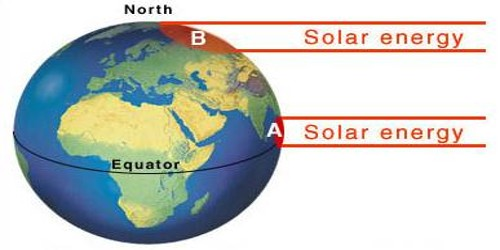 Why is the surface of the earth uneven?