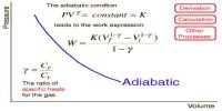 Adiabatic Change