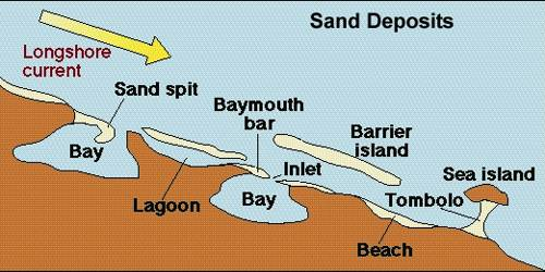 wide bay bar tide pdf