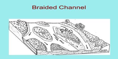Braided Channels: Depositional Landforms