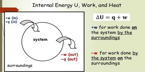 Internal Energy of a System