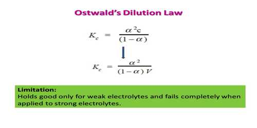 Dissociation of weak acids and weak bases: Ostwald's Dilution Law