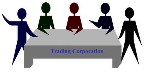 Import and Export Functions of Trading Corporation