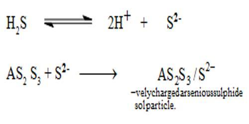 Arsenious Sulphide Sol (double decomposition) Preparation