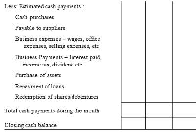 distinguish between revenue and capital expenditures and explain why this distinction is important The distinction between capital expenditure and revenue expenditure is important because only capital expenditures are included in the cost of a fixed asset continue reading keep learning.
