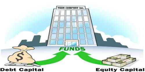 Classifications of Company Capital