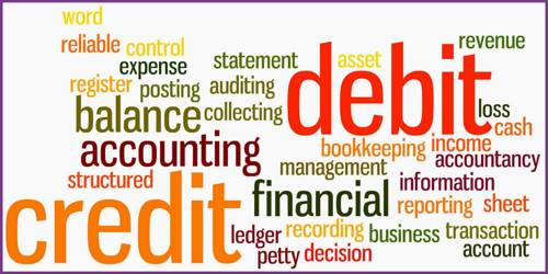 Qualitative Method of Credit Control in Central Bank
