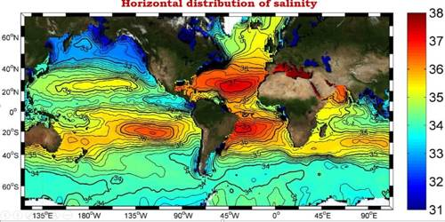 Horizontal Distribution of Salinity