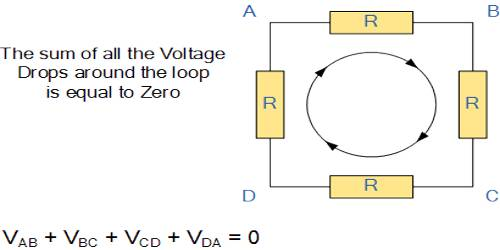 Kirchoff's Second Law: The Voltage Law