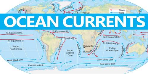 Types of Ocean Currents