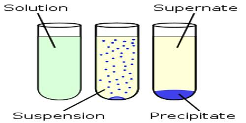 Applications of Solubility Product Principle
