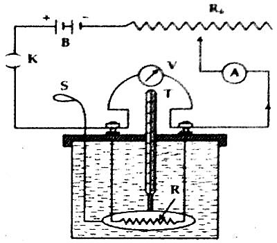 an experiment to determine the mechanical equivalent of heat Answer to experiment 3 mechanical equivalent of heat physics laboratory 202/212 mechanical equivalent of heat introduction one of.