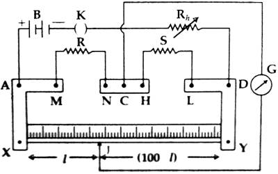 Determine specific resistance of a wire by meter bridge qs study necessary instruments 1 a meter bridge 2 electric cell 3 galvanometer 4 resistance box 5 commutator or key 6 jockey 7 connecting wires keyboard keysfo Choice Image