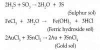 Sulphur Sol (oxidation): Preparation