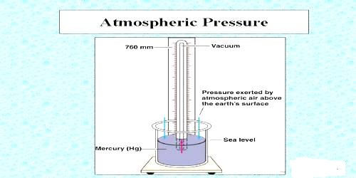 Atmospheric Pressure in Geography