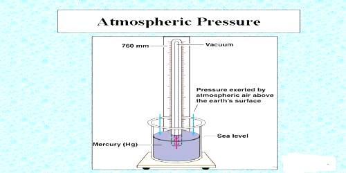 Atmospheric Pressure in Geography