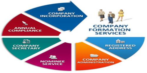 Submission of Documents for Forming Joint Stock Company
