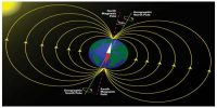 Geomagnetic Pole