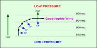 Geostrophic Wind