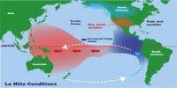 La Nina – Climate Condition