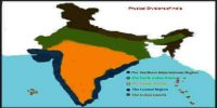 Physiography Regions of India