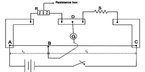 Determine Unknown Resistance by a Post Office Box