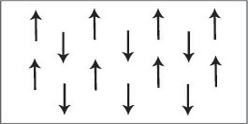 Anti-Ferromagnetism
