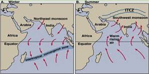 Characteristics of Monsoonal Rainfall in Indian Subcontinent