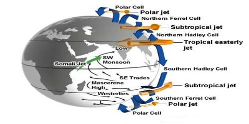 Easterly Jet Steam and Tropical Cyclones in the Summer Season
