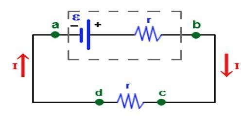 Experiment on Electromotive Force