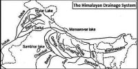 Evolution of the Himalayan Drainage System