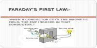 Faraday's First Law of Electro-magnetic Induction