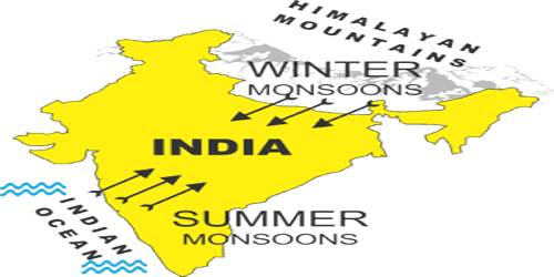Monsoons and the Economic Life in India Subcontinent