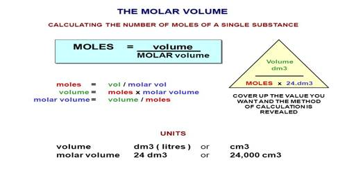 how to find moles with volume