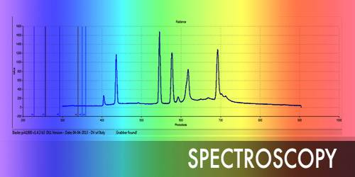 Spectroscopy and Molecular Structure