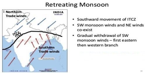 Season of Retreating Monsoon in Indian Subcontinent