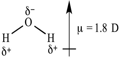Unit of Dipole Moment