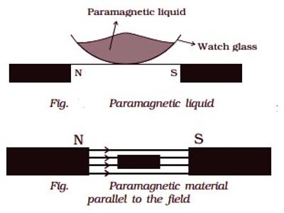 properties paramagnetic materials 1