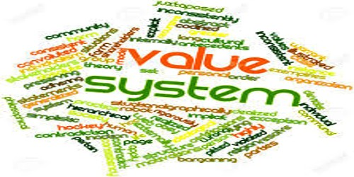Managerial Value System