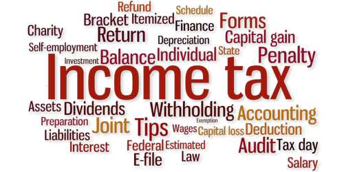 What is meant by Perquisite as per Income Tax Ordinance 1984's provisions?