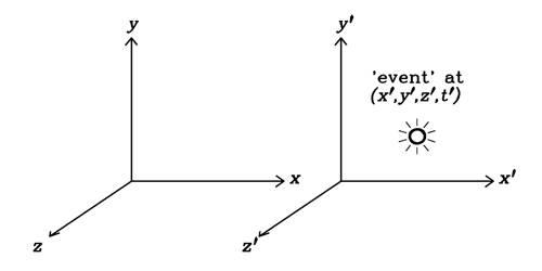 Lorentz's Transformation