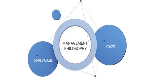Management Philosophy