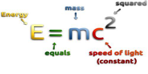 Mass-Energy Relation