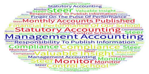 Technique or tools of Management Accounting
