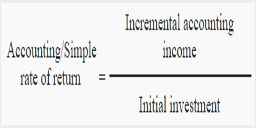 Accounting Rate of Return (ARR):