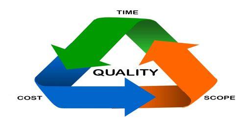Triple Constraints of Project Management