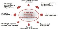 Strategy implementation requires reallocation of budgets – Explanation