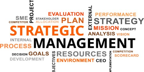 Differentiate Strategic Management and other types of management