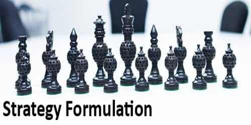 Various Components of Strategy Formulation